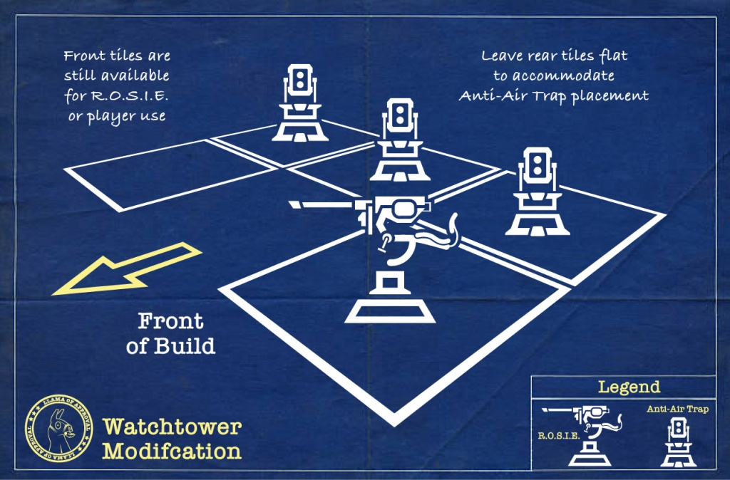 Fortnite: Save the World Watchtower blueprint.